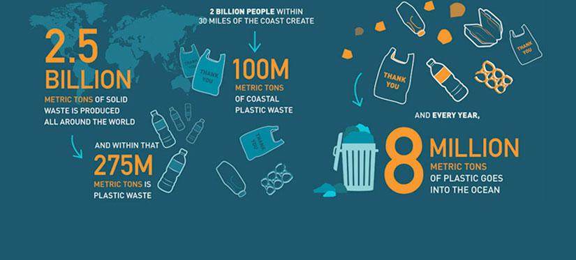 marine-debris-infographic