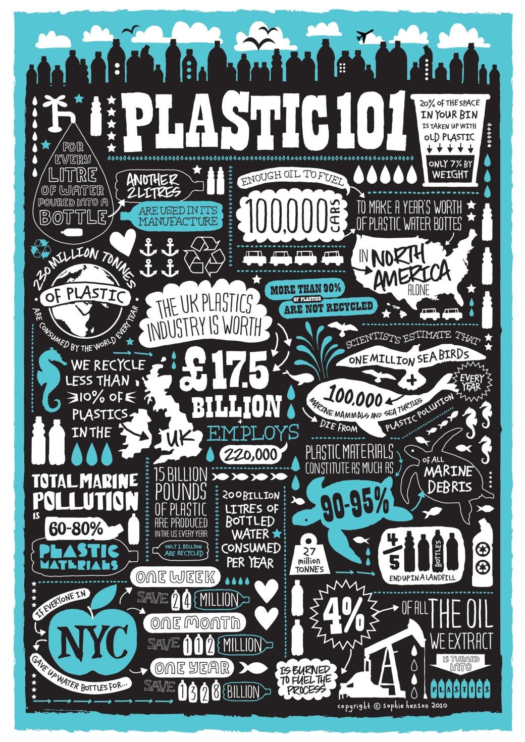 plastic101_full